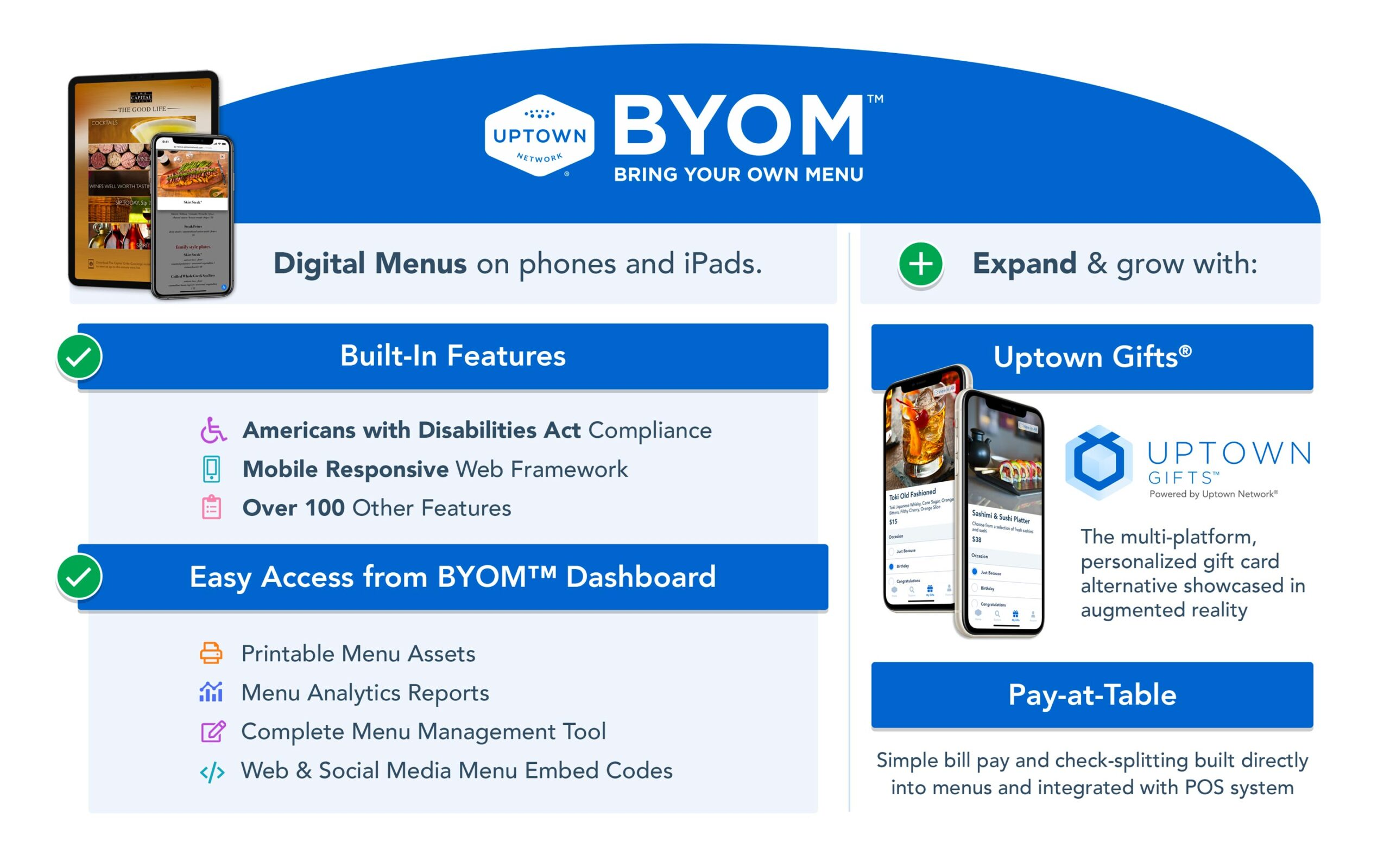 infographic of BYOM features